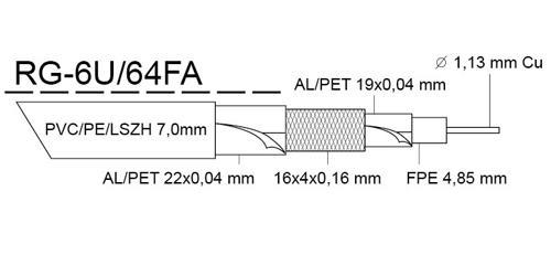 Koaxiální kabel RG-6U/64FA-PVC bílá 7,0mm, na cívce 100m